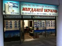 """ניהול השקעות נדל""""ן בישראל"""